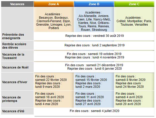 Dates des vacances scolaires 2019 - 2020